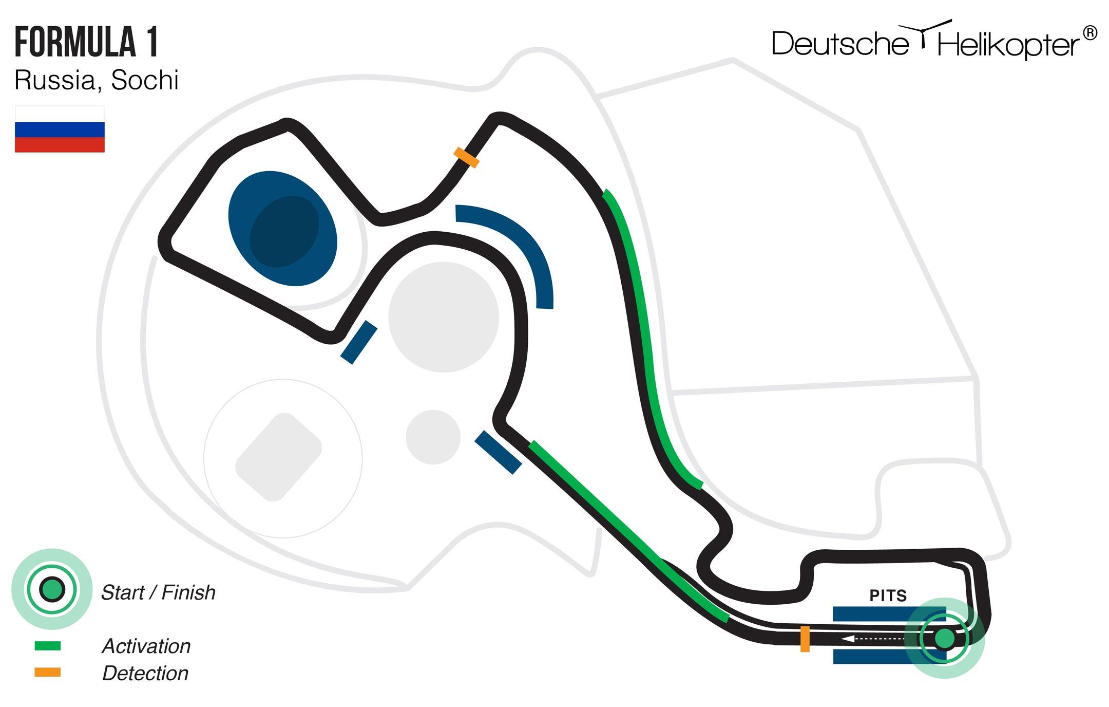 Großer Preis von Russland - Sotschi International Street Circuit